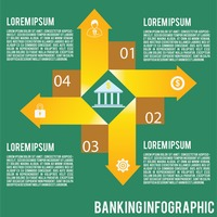 Banking infographic