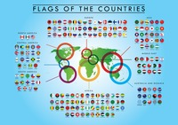 Popular : Flags of the countries