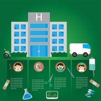 Infographic of a hospital