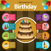 Infographic of birthday
