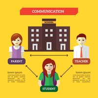 Infographic of communication