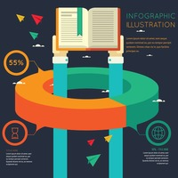 Infographic of education