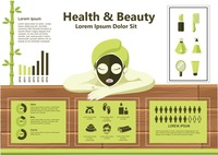 Infographic of health and beauty