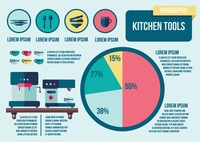 Infographic of kitchen tools
