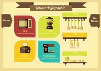 Infographic of kitchen
