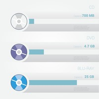 Infographic of storage devices