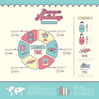 Infographic of summer holiday