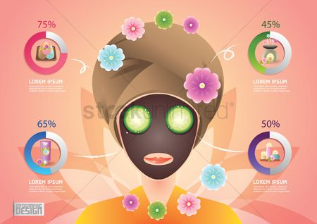 Spa : Beauty infographic