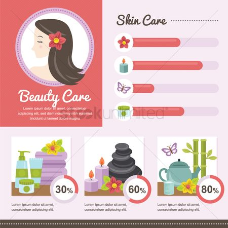 Spa : Infographic of beauty care
