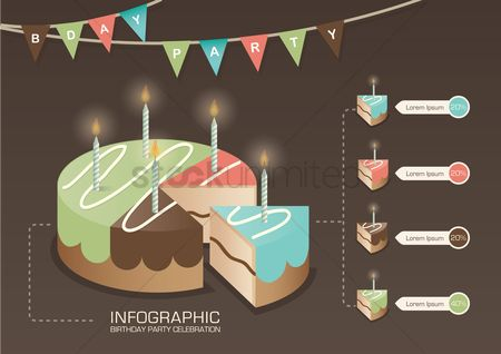 Party : Infographic of birthday party