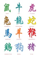 Animals in chinese calligraphy