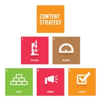 Collection of content strategy icons