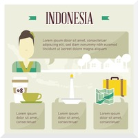 Indonesia travel infographic
