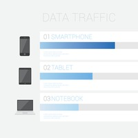 Infographic of data traffic