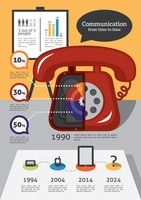 Infographic of telephone technology
