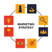 Popular : Marketing strategy