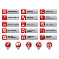 Set of blood information icons