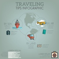 Travelling tips infographic