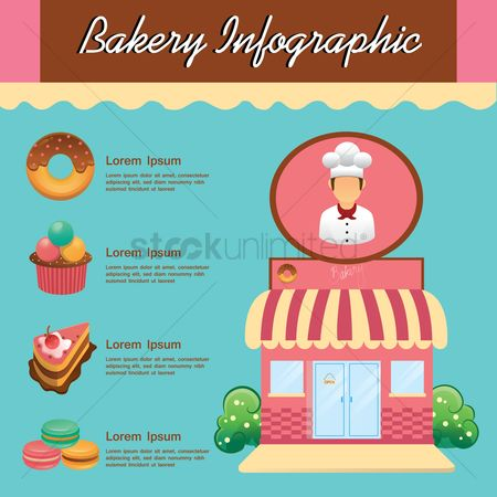 Confections : Bakery infographic