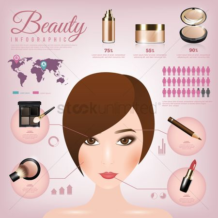 Products : Beauty infographic