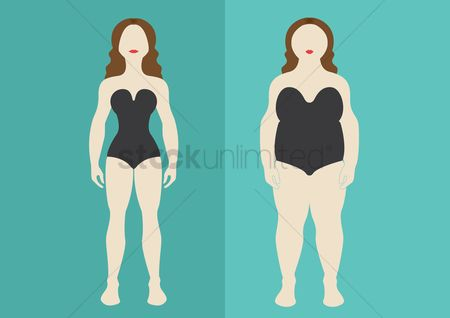 Weight : Before and after diet