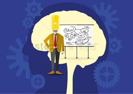 Whiteboard : Brain concept