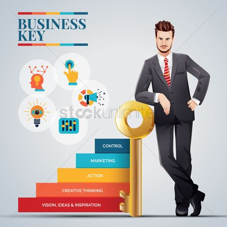 Products : Business key concept