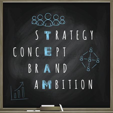Blackboard : Business strategy