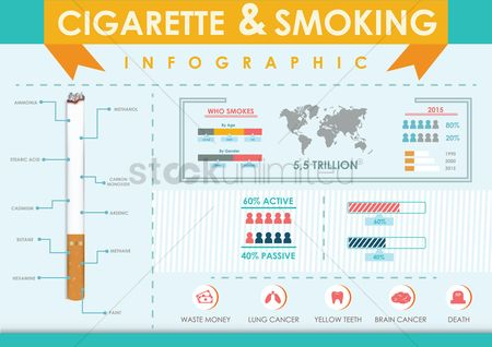 Smokes : Cigarette and smoking infographic design