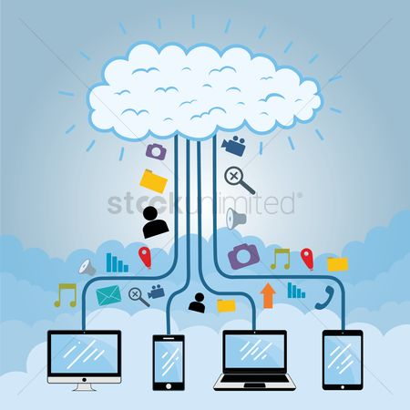 Phones : Cloud computing