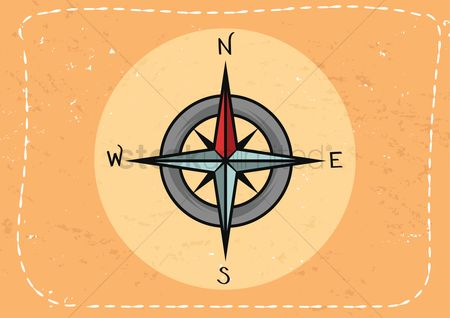 East : Compass