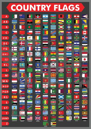Nation : Country flags in alphabetical order