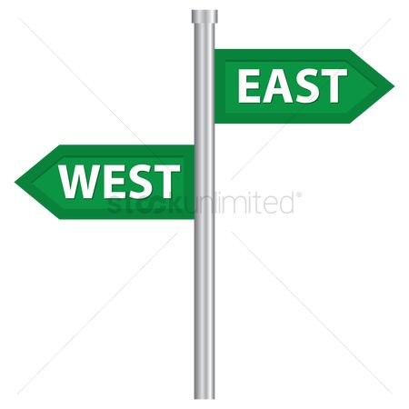 East : East and west directions