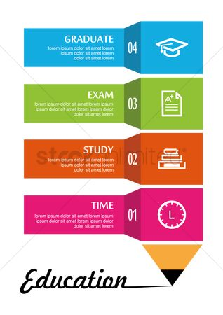 Education : Education infograhic