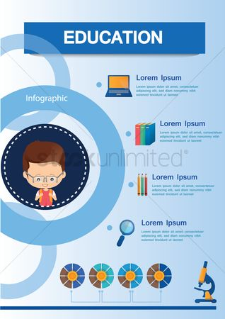 Boys : Education infographic