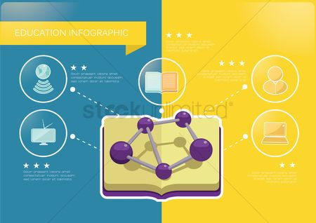 Molecules : Education infographic