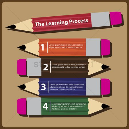 Learn : Education themed infographic