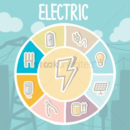 Pliers : Electricity chart