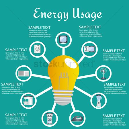 Washing machine : Energy usage