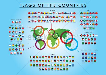 America : Flags of the countries