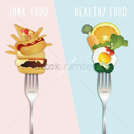 Fork : Healthy food versus junk food design