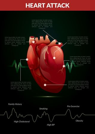 Biology : Heart attack infographic