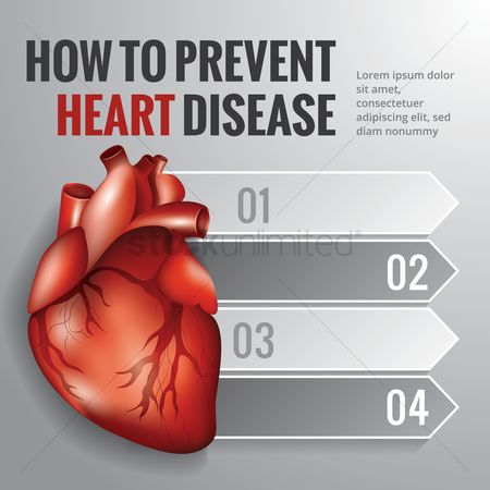 Graphic : How to prevent heart disease diagram
