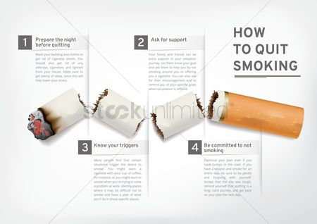 Infographic : How to quit smoking article