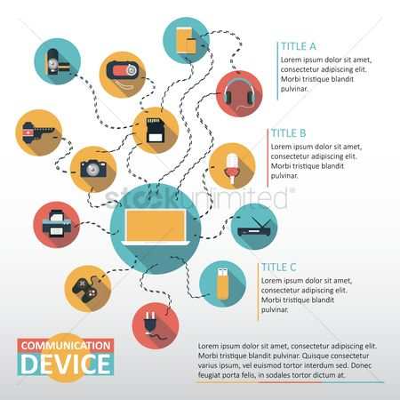 Devices : Infographic of communication device
