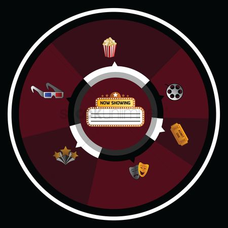 Reels : Infographic of movie