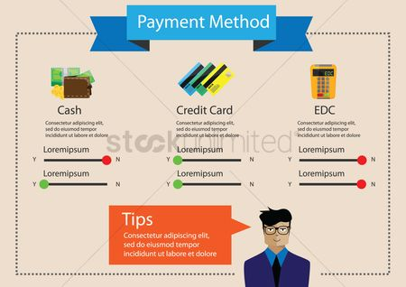 Tips : Infographic of payment method