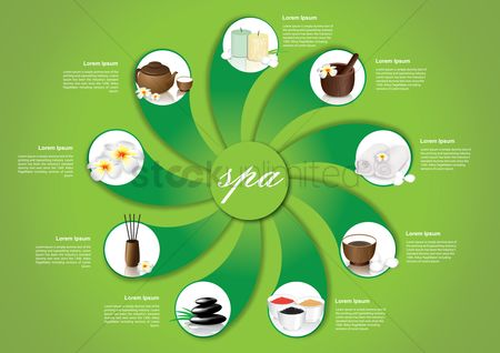 Teapot : Infographic of spa