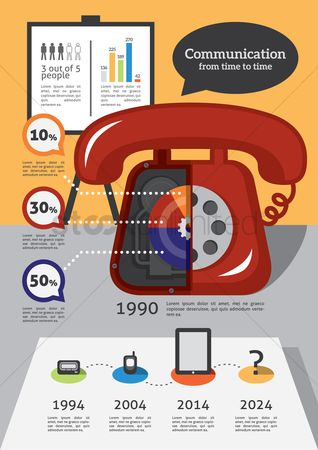 Cells : Infographic of telephone technology