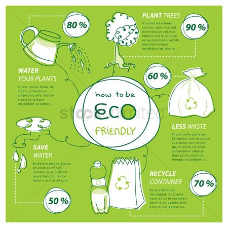 Container : Infographic on how to be eco-friendly